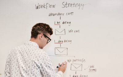 Picking Your Marketing Strategy